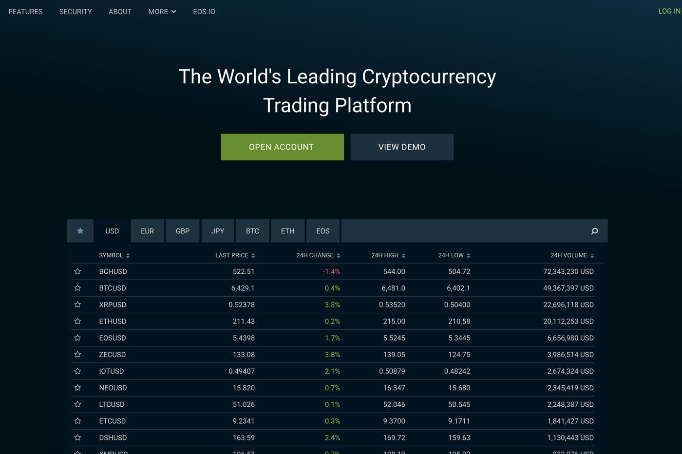 Bitfinex Test