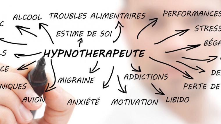 hypnothérapeute chambery